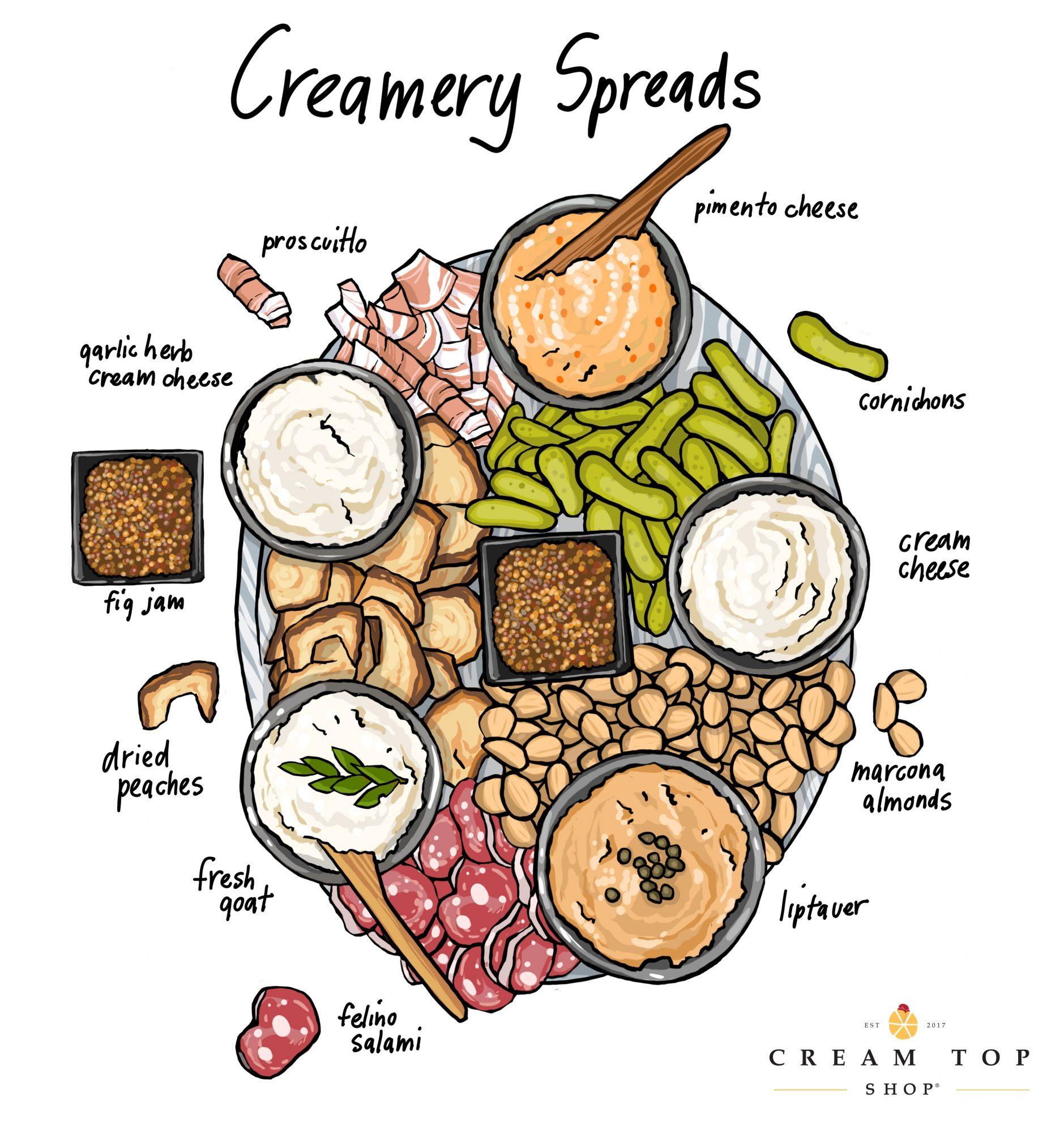 Creamery Spreads